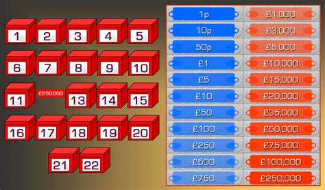 deal or no deal powerpoint template deal or no deal template powerpoint free deal or no deal