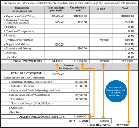 relations budget template 100 sle budget template sle business