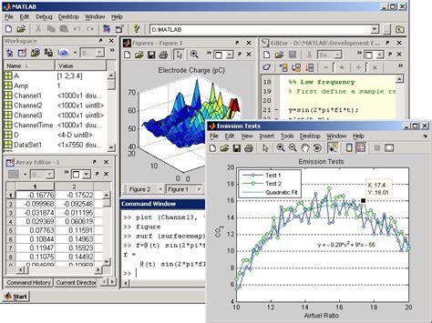 Matlab Programmer by Matlab Alternatives And Similar Software Alternativeto Net
