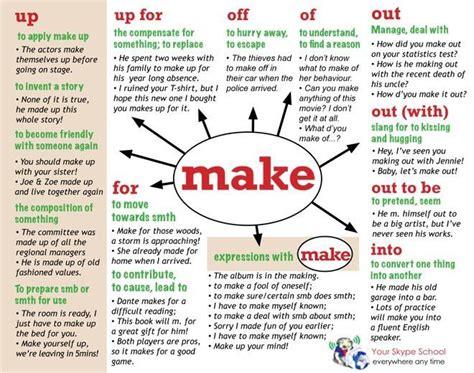 quot english grammar phrasal verbs quot break quot verb diagram เร ยนภาษาอ งกฤษ ความร ภาษาอ งกฤษ ทำอย างไรให เก งอ งกฤษ
