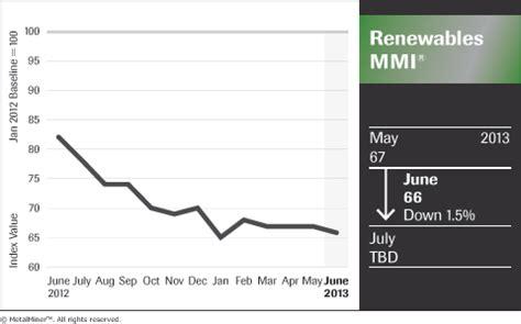 goldman sachs, google may lift renewable energy metals