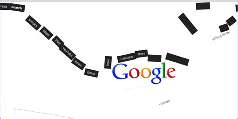 google images gravity google gravity by google sitesmatrix