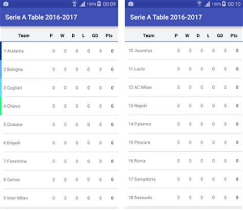 serie a table 2016 17 serie a table 2016 2017 apk version 1 8 1