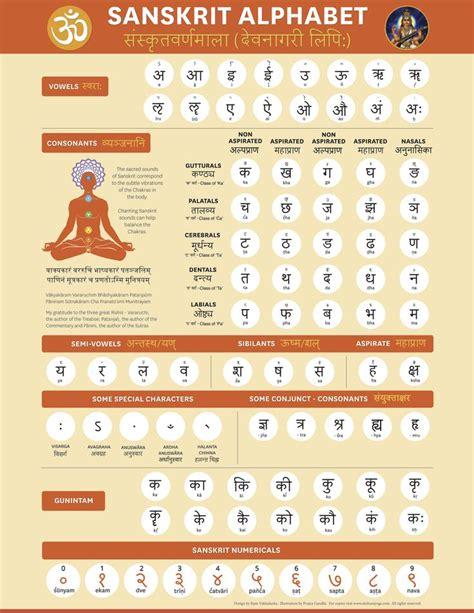 sanskrit alphabet chart 25 best ideas about sanskrit on sanskrit