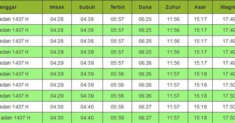 jadwal tutorial ut 2016 1 cara membuat jadwal imsakiyah dan waktu sholat 2016