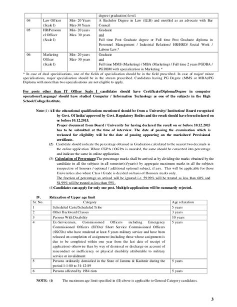 Vt Mba Degree Sle Specialization by Ibps Cwe Spl V Notification 2015 16