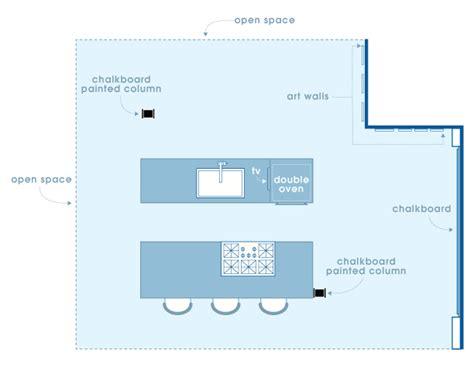 ultimate kitchen layout kid friendly kitchens epicurious com epicurious com