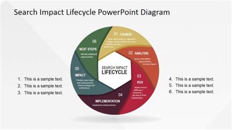 internet powerpoint templates