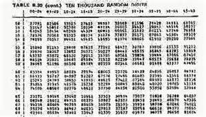 Table Of Random Numbers Random Number Table Generator Pictures To Pin On Pinterest