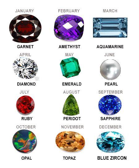 gemstones altobelli jewelersaltobelli jewelers