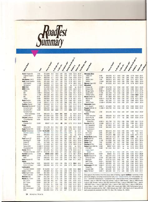348 road test mondial t everything about the mondial all the