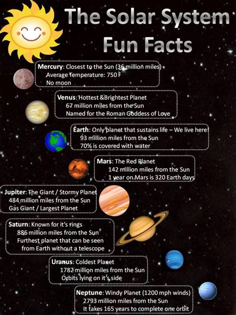8 Facts On by 25 Best Ideas About Solar System Facts On