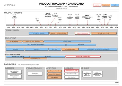 product roadmap with dashboard template visio