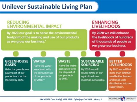 Mba Sustainable Development India by Unilever Sustainable Living Plan