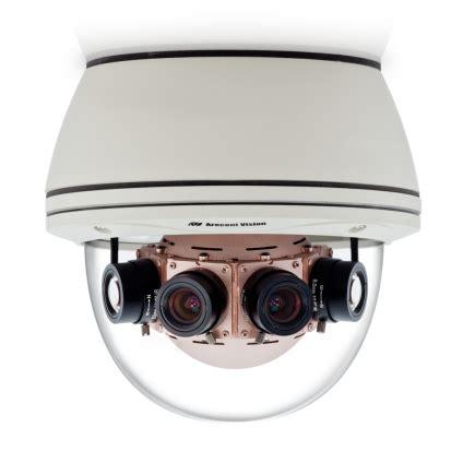panoramic network camera: video surveillance 360º