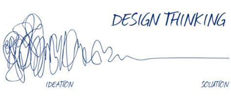design thinking deloitte elevate your agile with design thinking blog deloitte