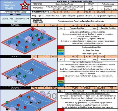 definicion de futbol sala f 218 tbol sala aproximaci 211 n al concepto de entrenamiento