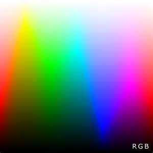 colors rgb file rgb colors jpg wikimedia commons