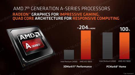 Processor Amd A8 9600 3 1ghz Up To 3 4ghz Bristol Ridge Diskon diskuse k parametry a ceny nov 253 ch modelů bristol ridge diit cz