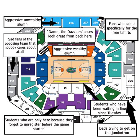 stephen o connell center seating chart a judgmental map of the new and improved o connell center