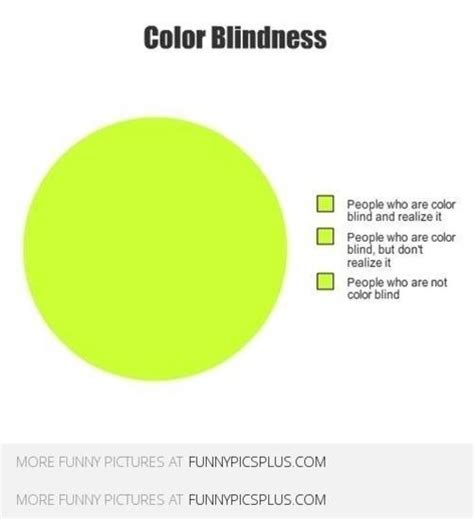 facts about color blindness 20 facts about color blindness