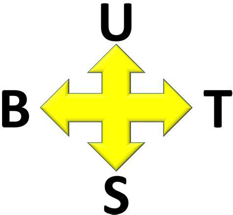 Compas Kompas Petunjuk Arah G50 cara mudah menentukan arah mata angin dengan tangan de eka
