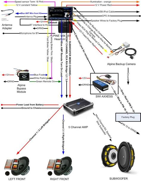 nissan wire harness diagram get free image about wiring