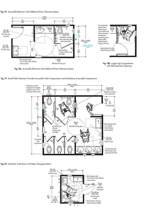 design accessibility guidelines custom 90 ada bathroom planning guide decorating