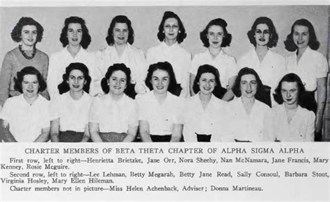 The Theta Timeline beta theta archives alpha sigma alpha alpha sigma