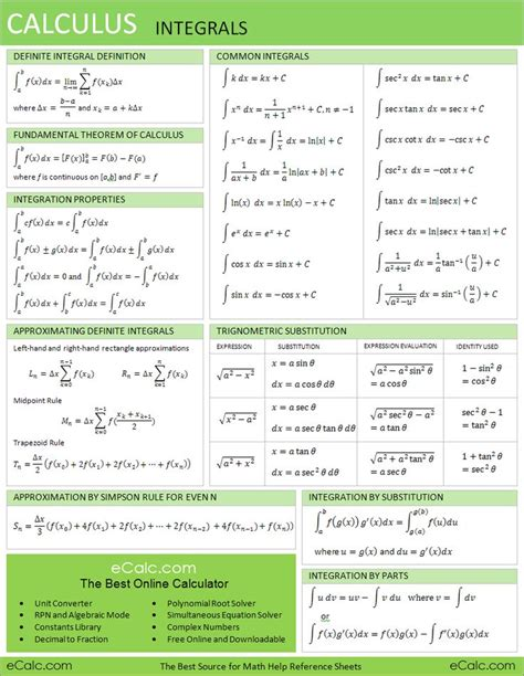 conic sections cheat sheet pdf 10 best homework cheat sheets images on pinterest