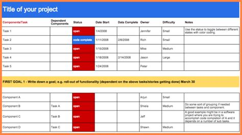 5 google spreadsheet project management template excel
