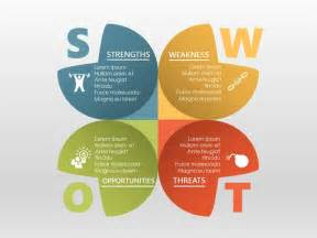 swot analysis template powerpoint 7 best swot analysis images on templates