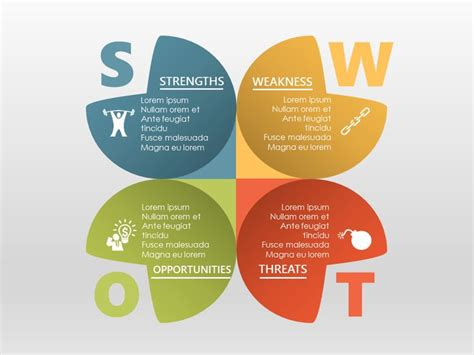 7 Best Swot Analysis Images On Pinterest Resume Swot Ppt Template Free