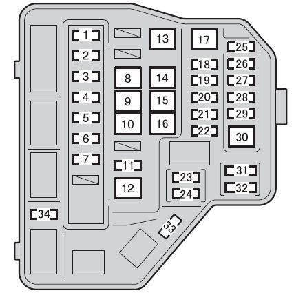 toyota yaris hatchback (2011) – fuse box diagram   auto genius