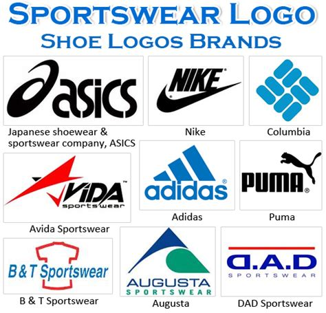 most sportswear logos and names shoe logos brands