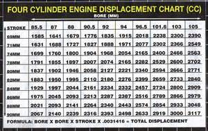 Vw Beetle Upholstery Thesamba Com Gallery Engine Displacement Chart