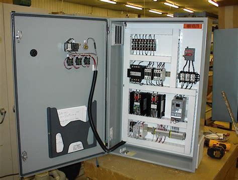 Panel Wlc custom panels