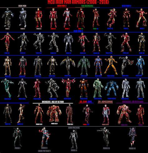 iron man suit mcu image screen rant