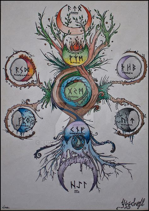 yggdrasil by luna88 on deviantart