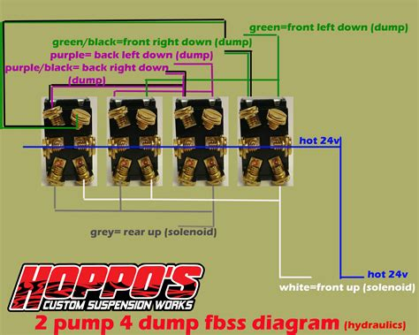 diagram wiring box switch hydraulic 10 free