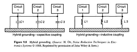 why put capacitor before ground physically how does connecting a pcb to chassis ground reduce noise electrical engineering