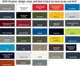 what s new for 2018 ram jeep dodge chrysler and fiat