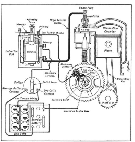 model a ford ignition wiring diagram wiring diagram 2018
