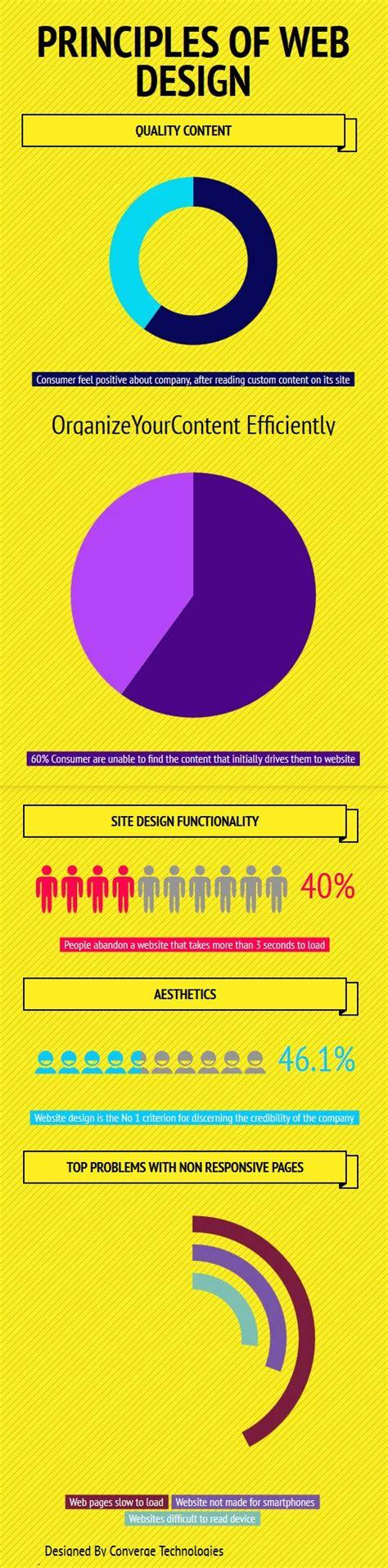 visitor pattern utility 16 mejores im 225 genes de web design infographics en