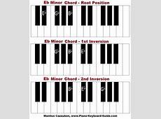 E flat minor chord on piano – Eb minor G Sharp Minor Piano Chord