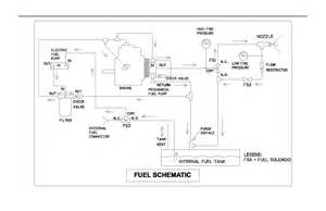 Fuel System Schematic Fo 3 Lcfh Fuel System Schematic Diagram