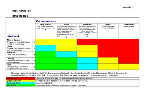 hse risk register template risk assessment matrix template excel besttemplate123