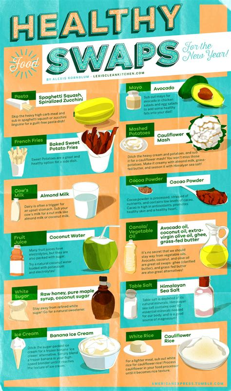 healthy fats swaps 12 simple food swaps that make healthy easy huffpost