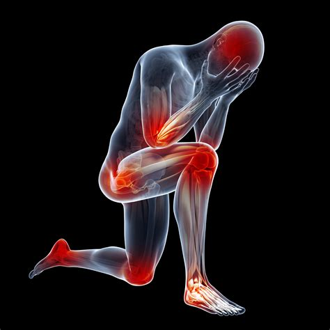 pain body do you know what inflammation really is superior