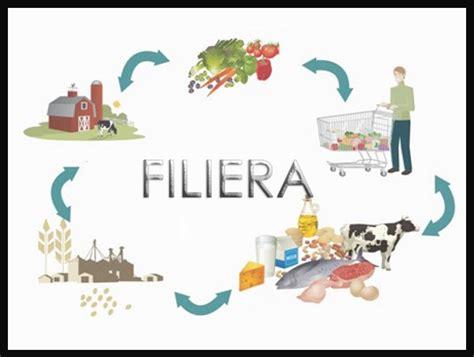 filiera alimentare registri telematici nuova versione web service finagro